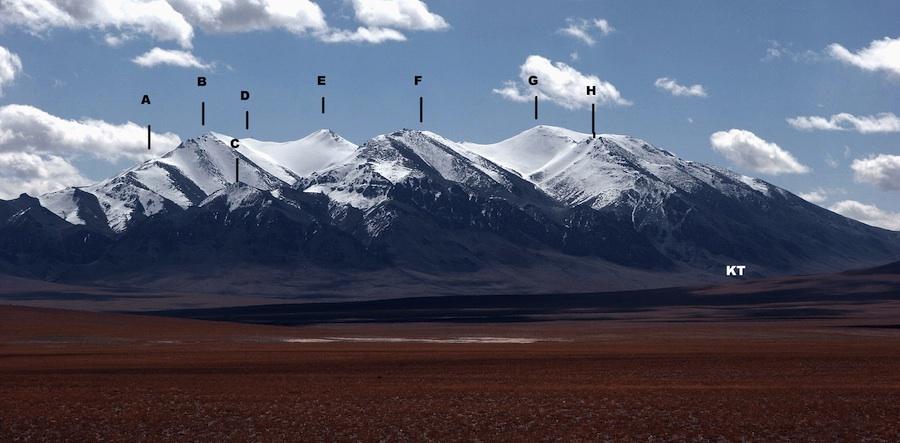 Highest peaks of unclimbed Jomo Ri Massif. (A) Peak 5,600m. (B) Peak 5,800m. (C) Peak 5,480m. (D) Jomo Ri III (6,000m). (E) Jomo Ri II (6,010m). (F) Peak ca 5,900m. (G) Jomo Ri (6,015m). (H) Peak 5,800m). (KT) Kyarub Tsangpo.