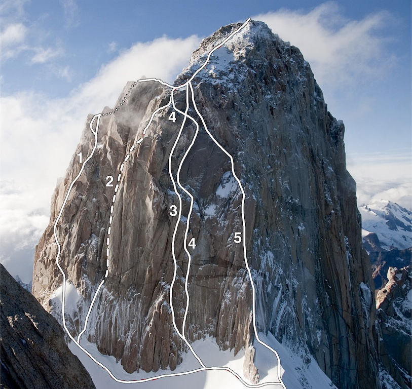 Fitz Roy's south face: (1) California Route (with variations; Chouinard-Dorworth-Tejada Flores-Jones-Tomp- kins, 1968). (2) Washington Route (Rutherford-Schaefer, 2011). (3) Canadian Route (McSorley-Walsh, 2005). (4) Boris Simoncic (Biscak-Fadjan-Lenarcic, 1985). (5) Anglo-American (Anthonie-Birch-Derby-Lee-Nicol- Wade, 1972). Dots and dashes represent hidden portions.