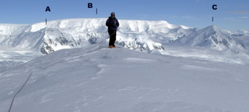 Derek Buckle on the summit of Cloos with (A) False Shackleton, (B) Mt. Peary, and (C) Mt. Shackleton.