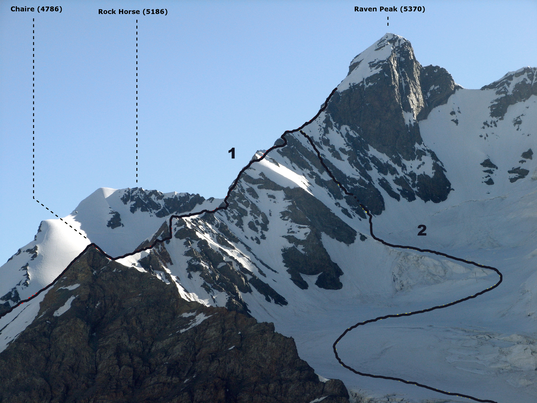 Raven Peak from southwest with (1) attempted route on west ridge, and (2) descent.