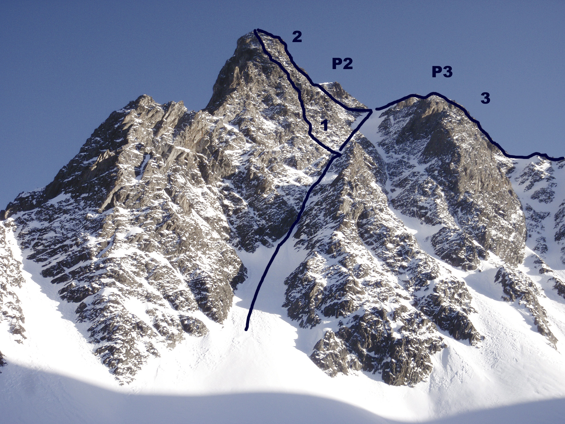 A foreshortened image of Xiaqiangla's ca 400m northeast face. Peak 2 and Peak 3 on the north ridge are marked. (1) Matsushima-Sato Route and (2) upper section of their descent on north ridge. (3) north ridge attempted by Kato and Yoshimura over Peak 3.
