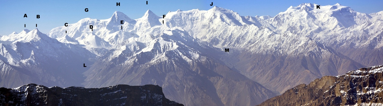 Part of High Hindu Kush, seen from Pik Moscow Olympic Games to north. (A) Koh-e-Jamhoryat (6,170m). (B) Pegish Zom I (6,045m). (C) Koh-e-Chatal (ca. 5,500m). (D) Koh-e-Staza (ca 5,600m). (E) Koh-e-Sauz (5,680m). (F) Koh-e-Jurm (ca. 6,000m). (G) Kotgaz Zom (6,681m). (H) Akher Cioch (7,020m). (I) Koh-e-Tez (7,015m). (J) Koh-e-Urgunt (7,038m). (K) Saraghrar (7,349m). (L) Jurm Valley. (M) Urgunt Valley.