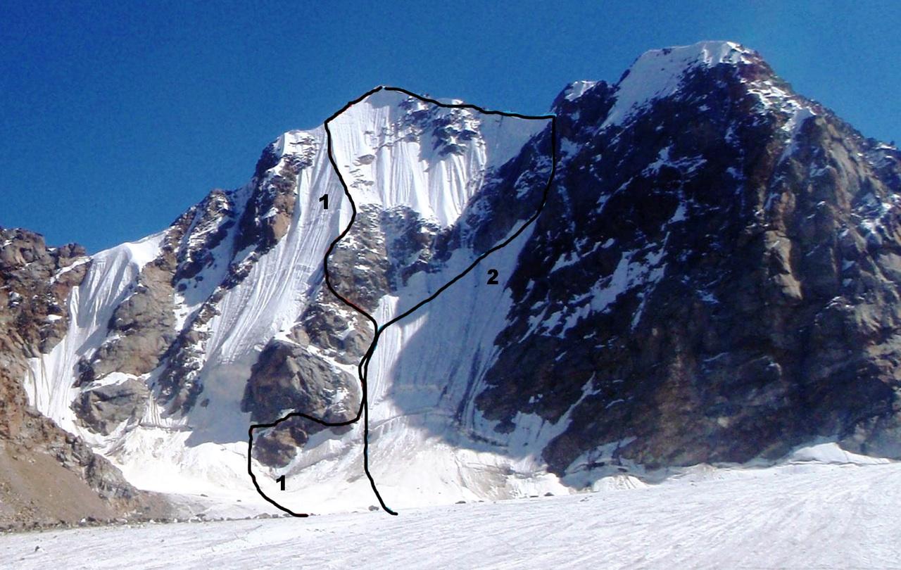 Peak 5,985m, with (1) Bhaio aur bheno ki khushi, and (2) descent route. Virgil Scott