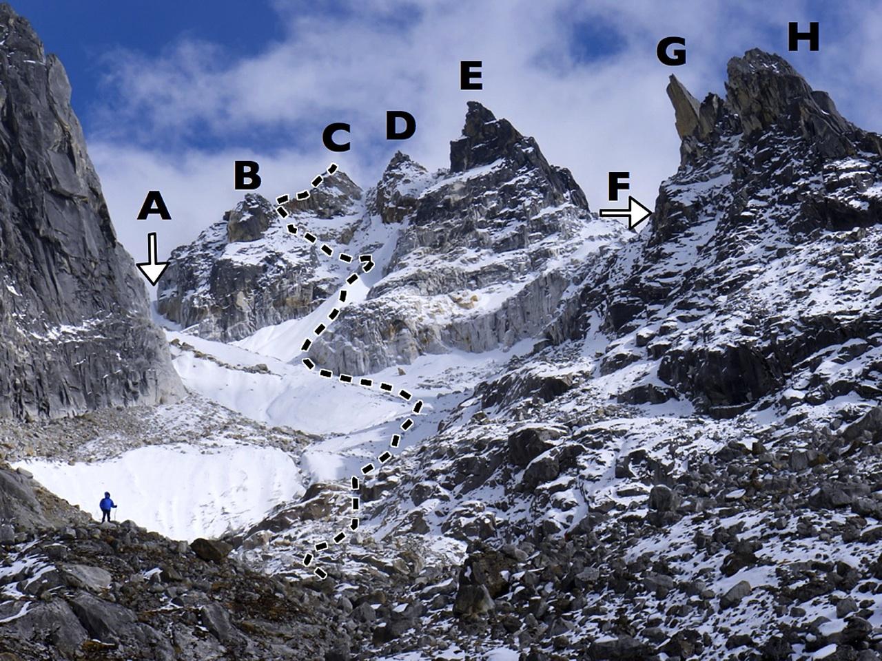 Bahini Group from the east. (A) Lama Lamani-Prabhu Behin Col. (B) Unnamed. (C) Prabha Behin. (D) Unnamed. (E) Kali Behin. (F) Soneri Behin. (G) Churi. (H) Kanchi Behin. Roger Payne