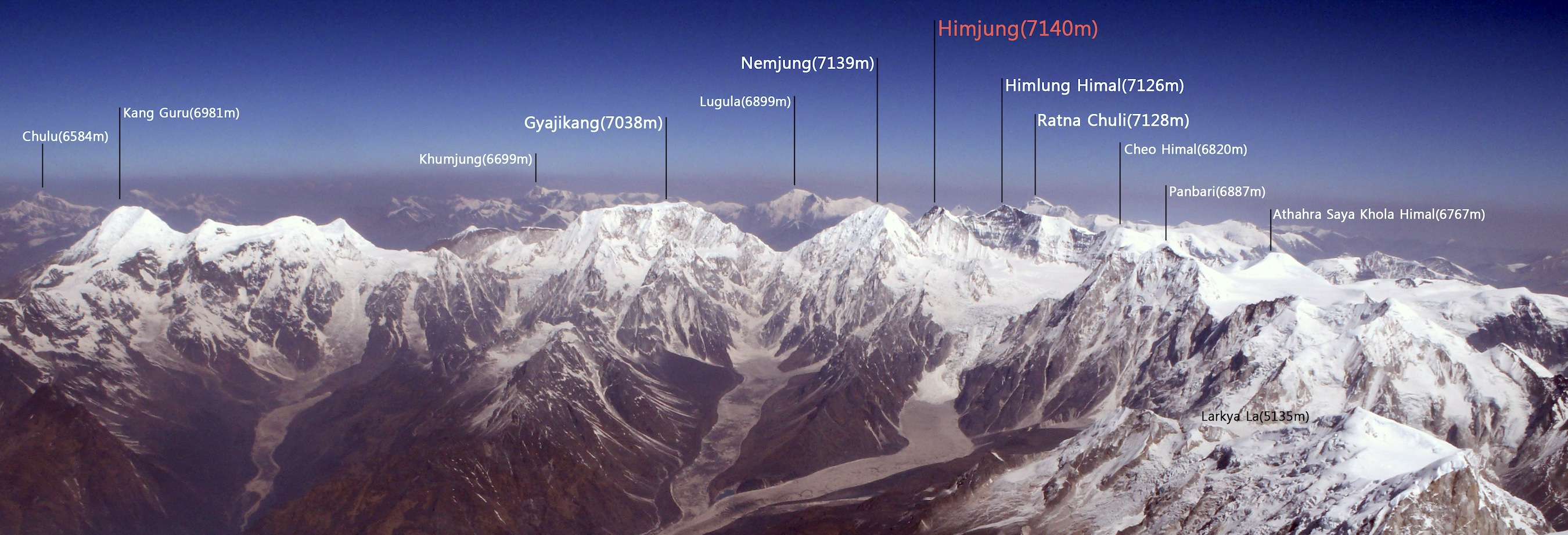 A splendid panorama of the Peri Himal, looking northwest from the summit of Manaslu. The southwest face of Himjung, climbed by the Koreans in 2012, is out of view to the left. The official heights of certain peaks, as shown on the HMG–Finn map of the area, are: Khumjung (Khamjung), 6,759m; Gyajikang, 7,074m; Nemjung, 7,140m; Himjung, 7,092m; Ratna Chuli, 7,035m; Panbari, 6,905m.