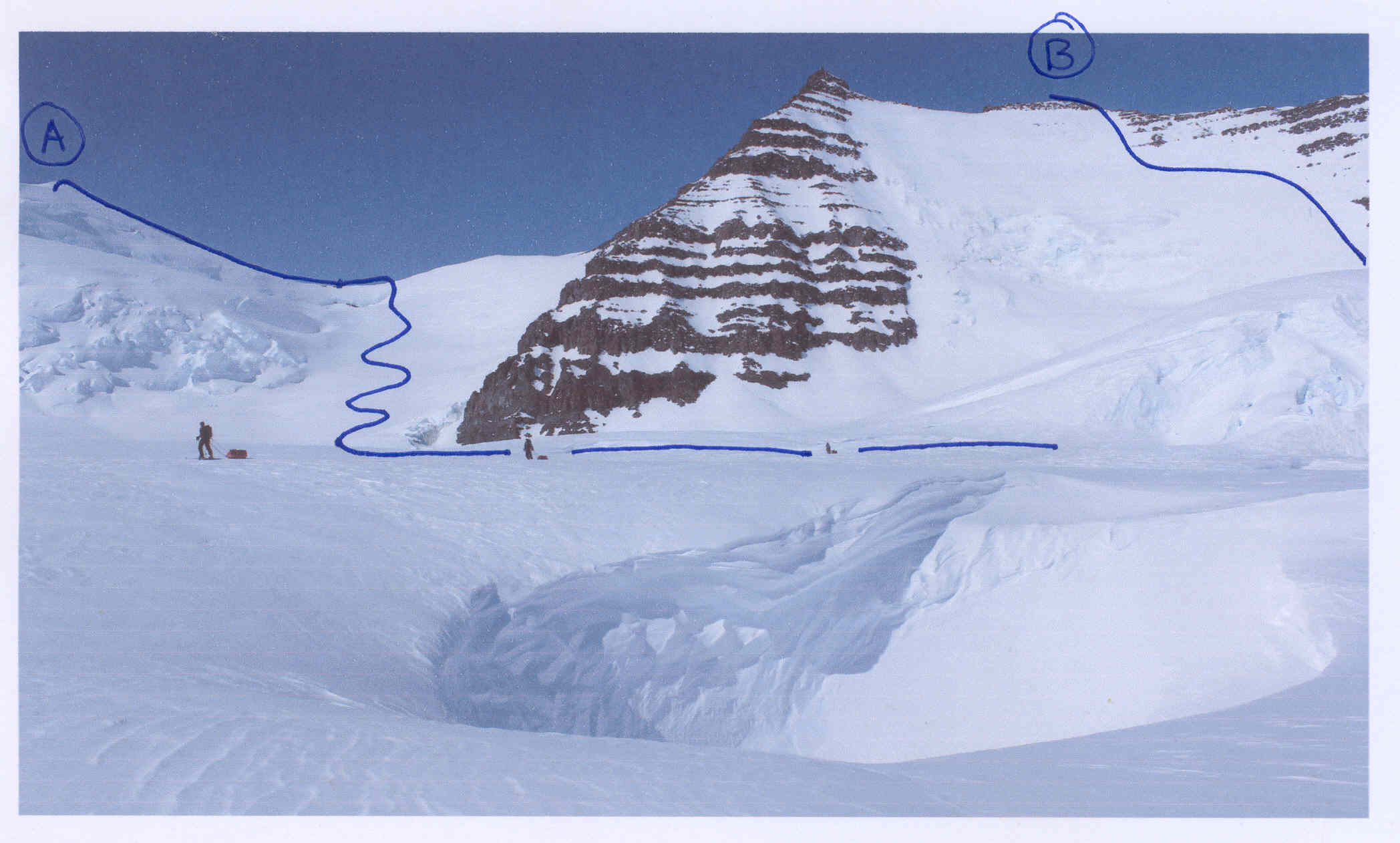 A) Peak 3,047m and (B) Peak 3,003m, with routes of ascent. The higher rocky summit left of B is most likely unclimbed.
