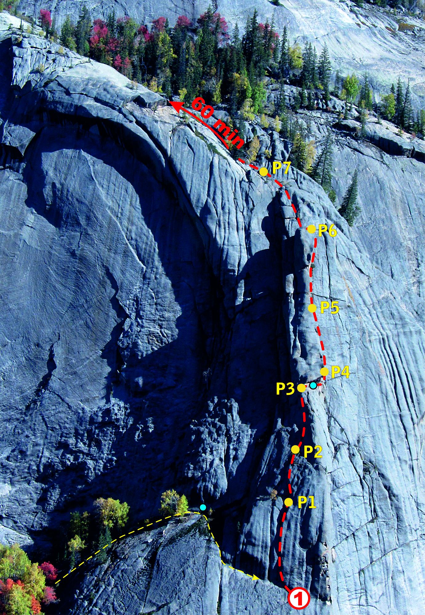 Fishy Flip-flops on Waterfall Rock.