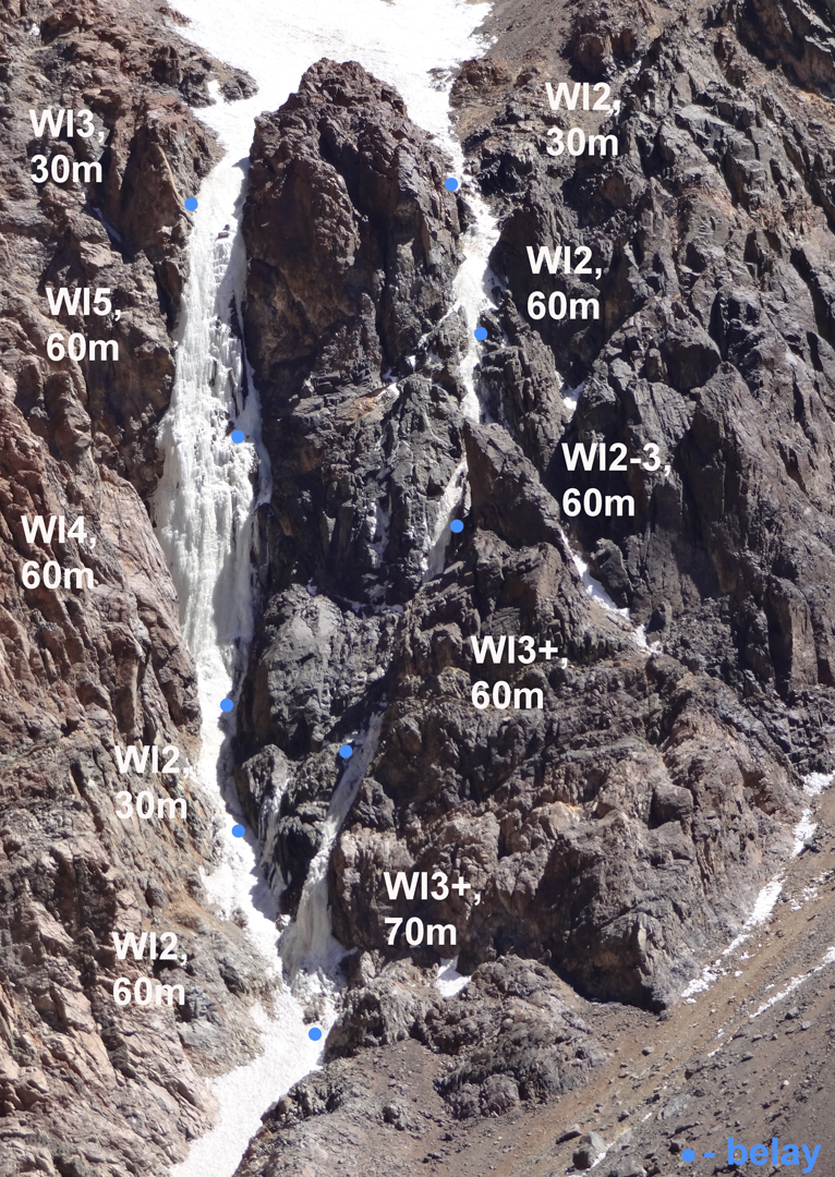Cascada del Aguilas (left, previously climbed) and Pecho Frio (right, new). Both routes are five pitches long (240m).