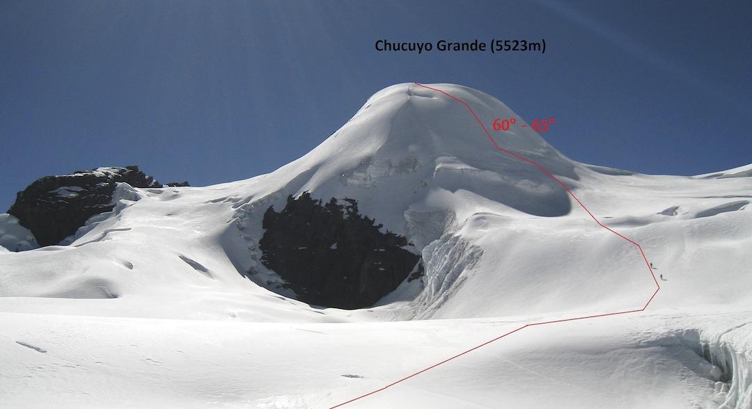 Apolobamba Chucuyo