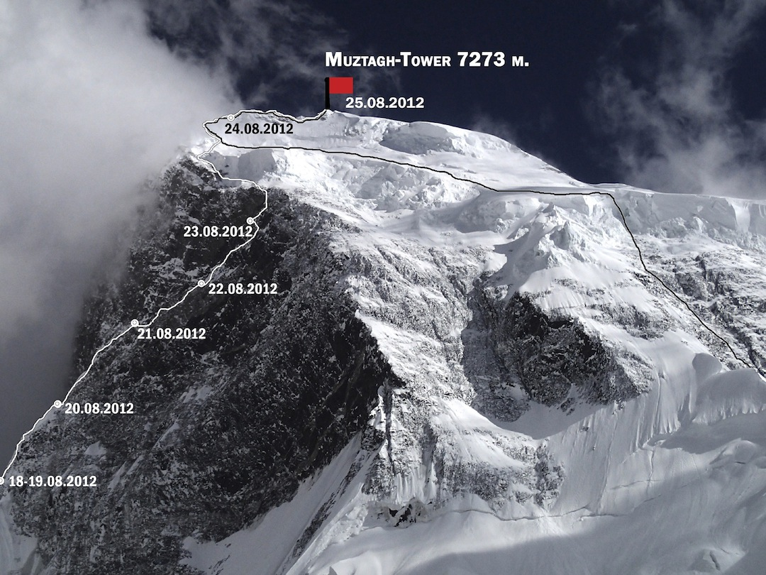 Upper slopes of the Muztagh Tower from the north-northeast. The last camps on the headwall of the northeast spur, and summit plateau, are marked. The black line marks the descent of the north face and north ridge (the latter continues off picture to the right). Right skyline is upper northwest ridge.