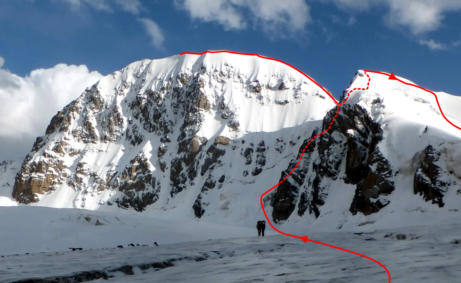 Peaks near the head of the Kichik Sauktor Glacier: (A) Peak Currahee, 5,025m, and (B) Peak Little, ca 4,850m. (1) Route to col where team split to climb each peak. (2) Descent from Peak Little.