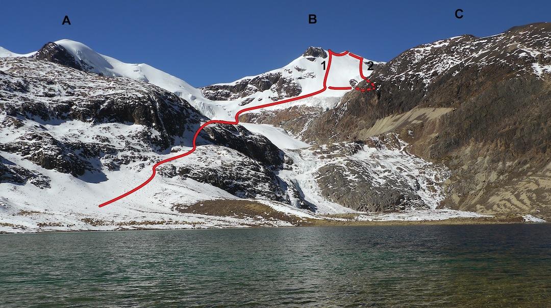 (A) Cerro Piroja. (B) San Luis. (C) Cerro Monte Bianco. (1) René Flament. (2) 2013 descent.