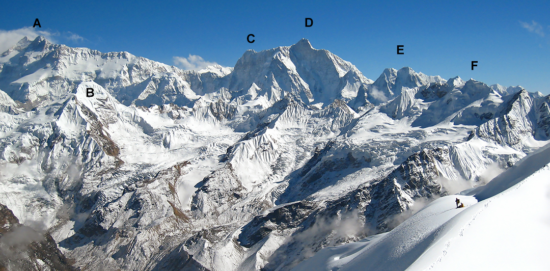 """High on the east side of Sayo Kang, with a wonderful panorama toward (A) Kangchenjunga (8,586m), (B) Danga (ca 6,350m), (C) Jannu East (7,468m), (D) Jannu (7,711m), (E) Sobithongie (6,652m), and (F) Nupchu II (6,044m). Editor's note: After this photo was published in AAJ 2014, new information about the history and naming of Nupchu surfaced. Nupchu II is the proposed new name for """"F."""" See http://publications.americanalpineclub.org/articles/13201212680."""