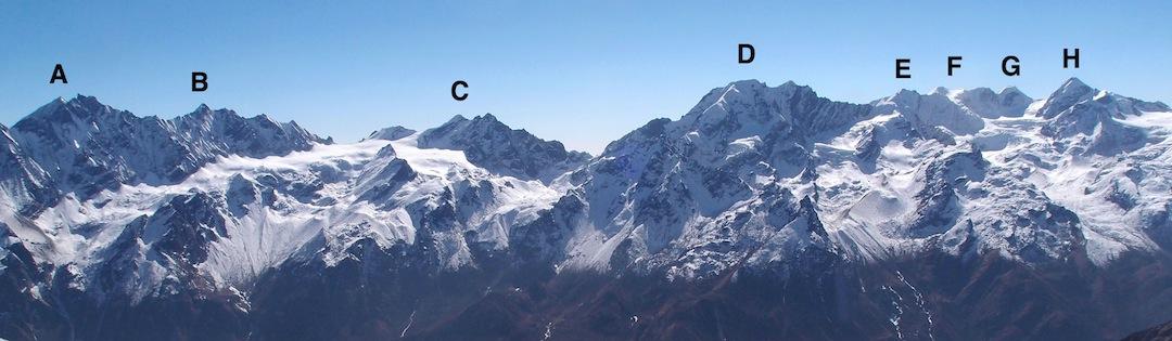 Looking south over the main Langtang Valley toward (A) Paggen Dopku (5,928m), (B) Peak 5,843m, (C) Gangja La Peak (5,652m), (D) Naya Kanga (5,863m), (E) Baden Powell Scout Peak (formerly Urkema, 5,710m), (F) Peak 5,836m, (G) Peak 5,857m, and (H) Peak 5,890m.