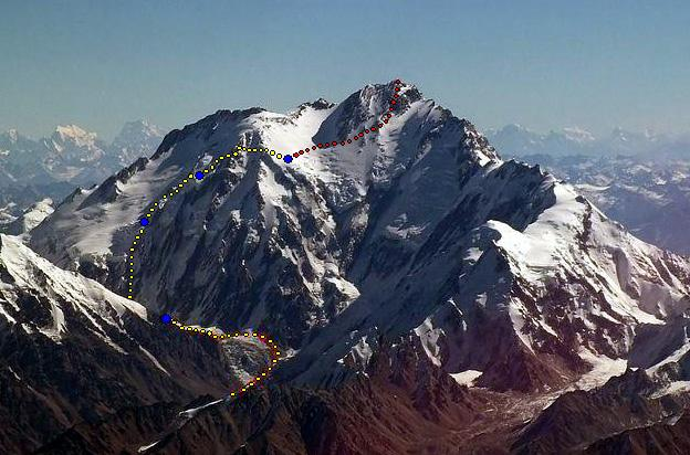 The Austro-Canadian Northwest Buttress of Nanga Parbat. The new line joins the Kinshofer Route at high camp.