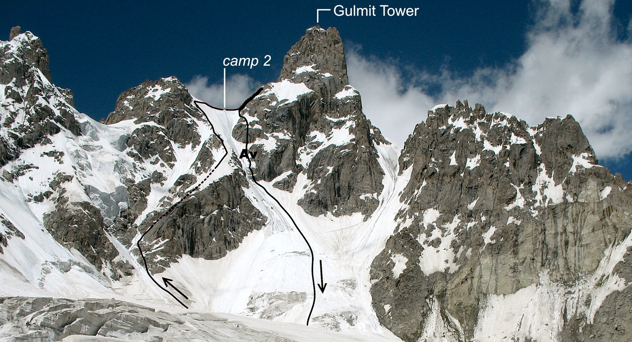 Gulmit Tower, from Bulkish Yaz Glacier to east. 2008 attempt was by left-hand line, initial section of which is threatened by large serac to left. (Av) marks site of avalanche during rappel descent alongside couloir.