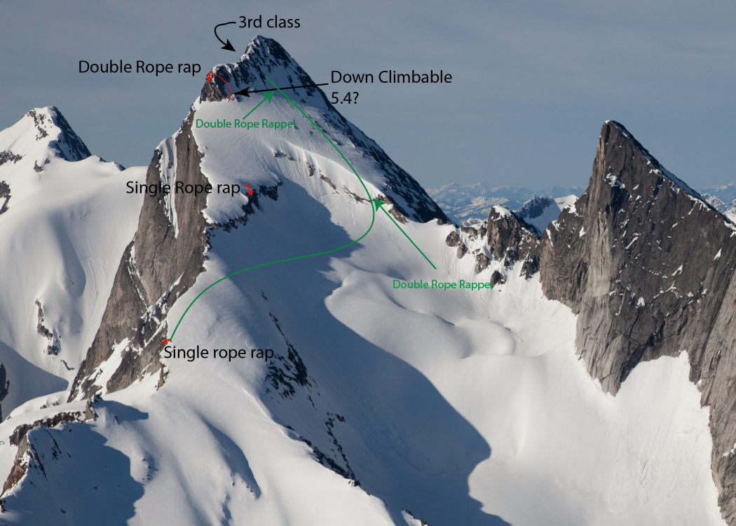 The northwest-facing snow ramp on the back of Hall Peak, with the green line showing the team's descent route. The black text and red arrows indicate other possible, though un-vetted, descents.