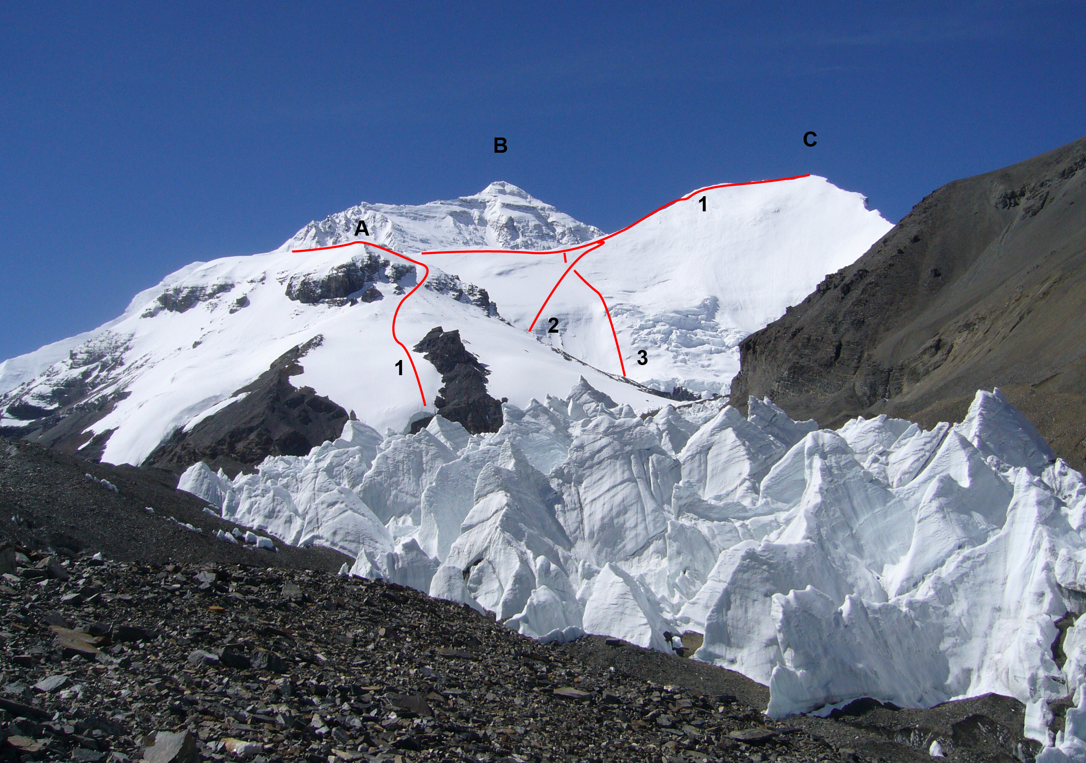 From the approach to the north: (A) Point 6,822m; (B) Everest; and (C) Changtse. (1) Approach to and east ridge of Changtse (first ascent 1982). (2) Jornet variant on north face (2016). (3) Japanese variant on north face (1986).