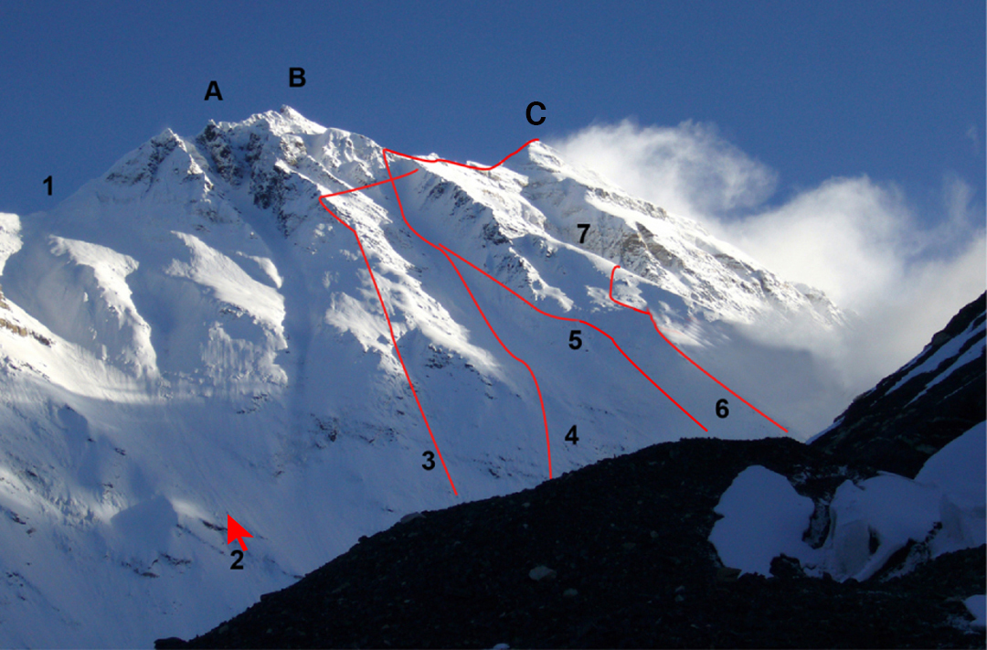 The north-northeast face of Everest. (A) Pinnacles. (B) Northeast Shoulder. (C) Everest. (1) Northeast ridge (Japanese-Nepalese, 1995). (2) Japanese attempt to 8,000m (Hasegawa and party, December 1988, exact line not known). (3) Blanchard-Twight, 1988 (exit to north ridge at 8,000m, from where they descended). (4) Russian Route, 1996 (three members of this Krasnoyarsk team reached Everest's summit). (5) Hasegawa-Hoshino, February 1988 (to 7,700m). (6) Spanish-French, 2016 (to 7,680m). (7) North ridge and northeast ridge (Chinese, 1960).