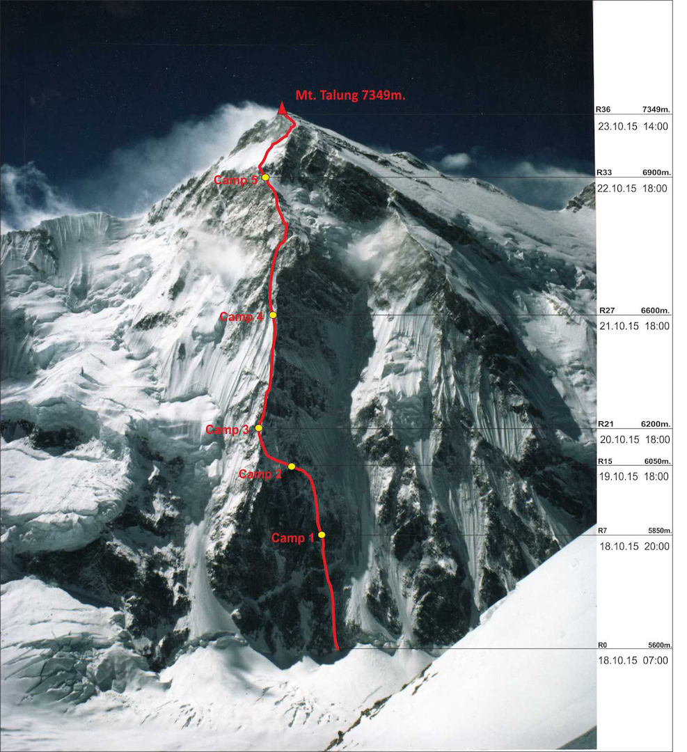 The Ukrainian Route (2016) on the north-northwest buttress of Talung, with bivouacs marked.