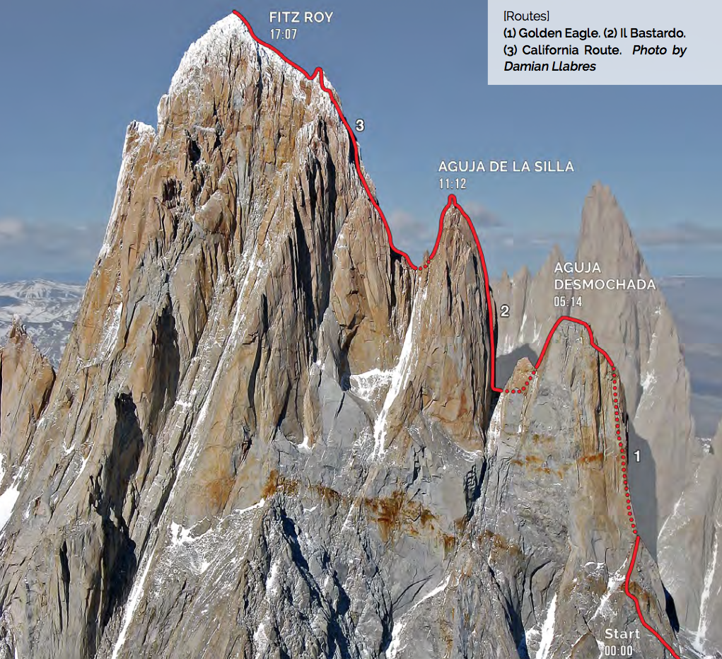 The Wave Effect, as climbed by Colin Haley and Alex Honnold during their one-day ascent in 2016.