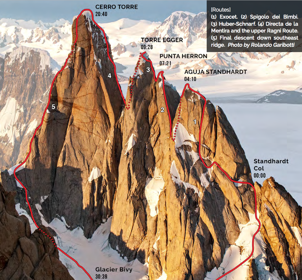 The Torre Traverse, as climbed by Colin Haley and Alex Honnold during their one-day ascent in January 2016.