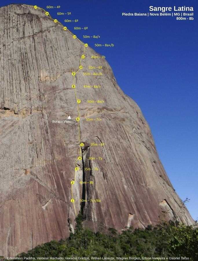 A detailed photo-topo of Sangre Latina (800m, 8b/b+).