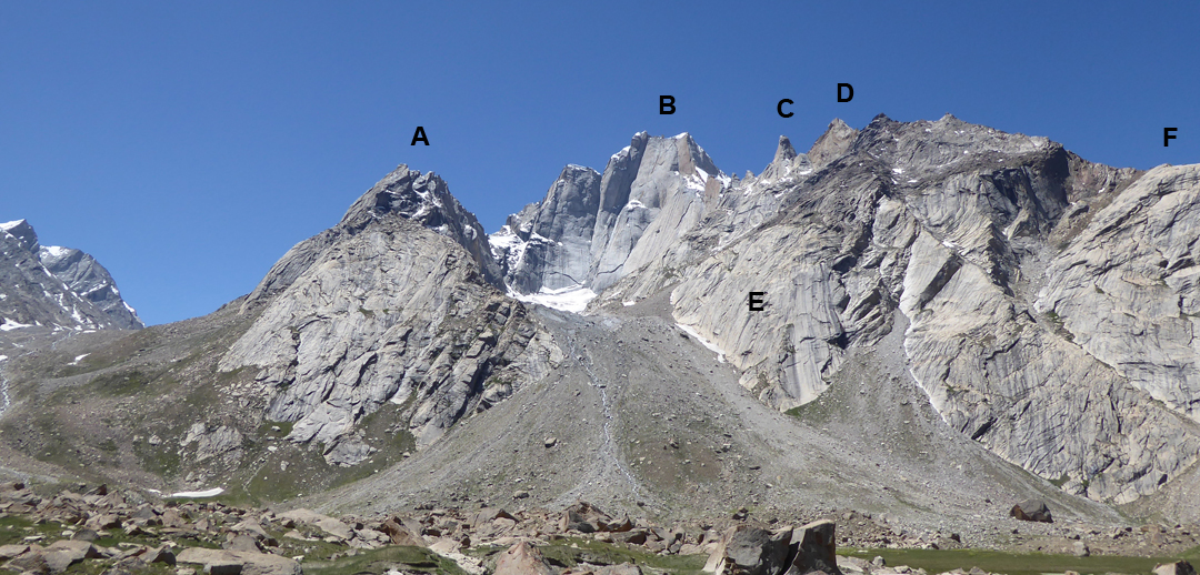 A general view of the Shafat Valley. (A) Tunlup. (B) Shafat Fortress. (C) Punta Giorgio. (D) Golden Sentinel. (E) The Spanish party climbed two routes on this slabby buttress. (F) This 700m slabby formation was climbed and dubbed the Chessboard by Italians in 2007.