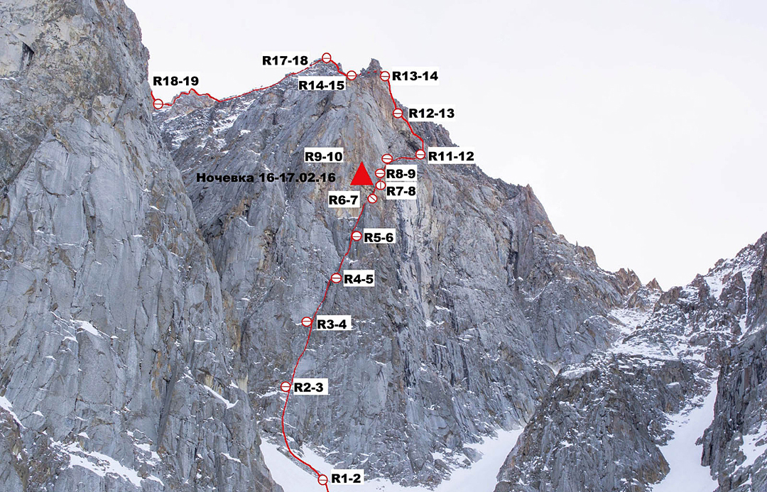 Photo-topo of the northwest face of Chon-tor.