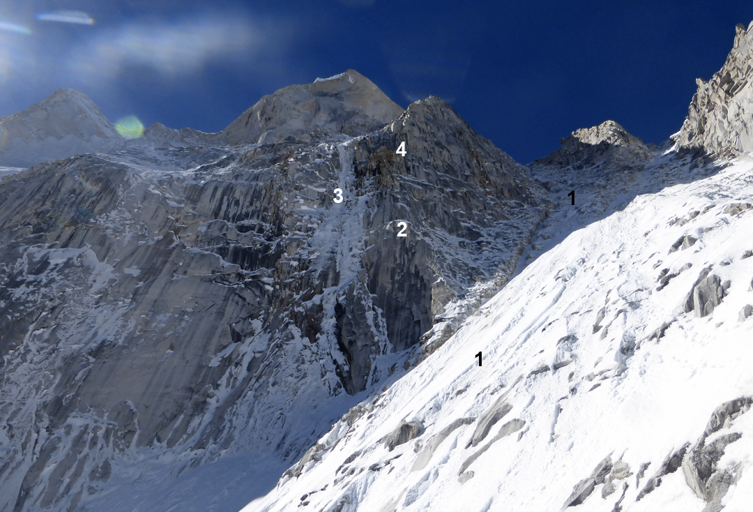 Looking up the northeast flank of Shivling with the headwall above. The original Japanese route up the north pillar crosses the rocky skyline ridge on the right. (1) marks the couloir approach to the north pillar. Gietl and Messini left this couloir and traversed leftward on snow patches and ledges just above the point marked (2) to gain the steep ice they climbed for Shiva's Line. (4) The Hainz-Kammerlander northeast pillar start (1993) to the north pillar.
