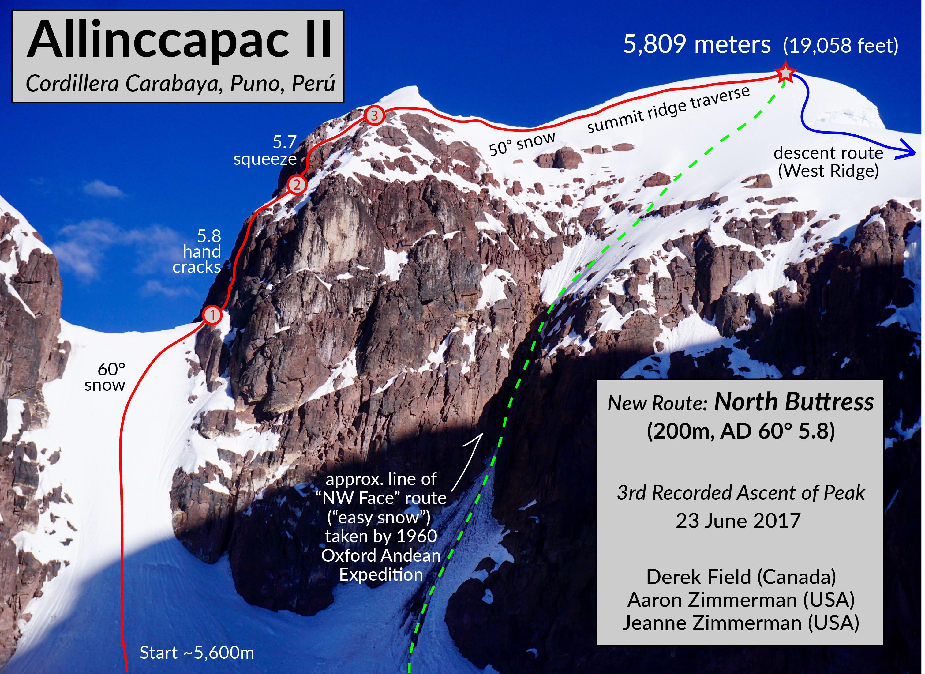 Route topo for the North Buttress of Allinccapac II. Pico Carol east ridge topo – the east ridge of Pico Carol with 2016 and 2017 lines drawn.