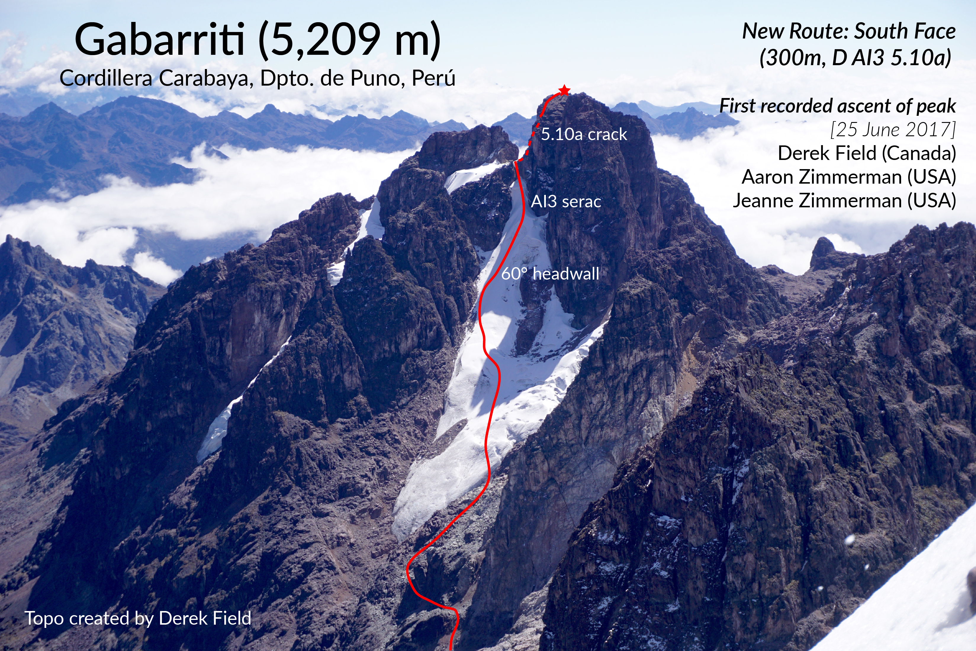 Route topo for the South Face of Gabarriti.