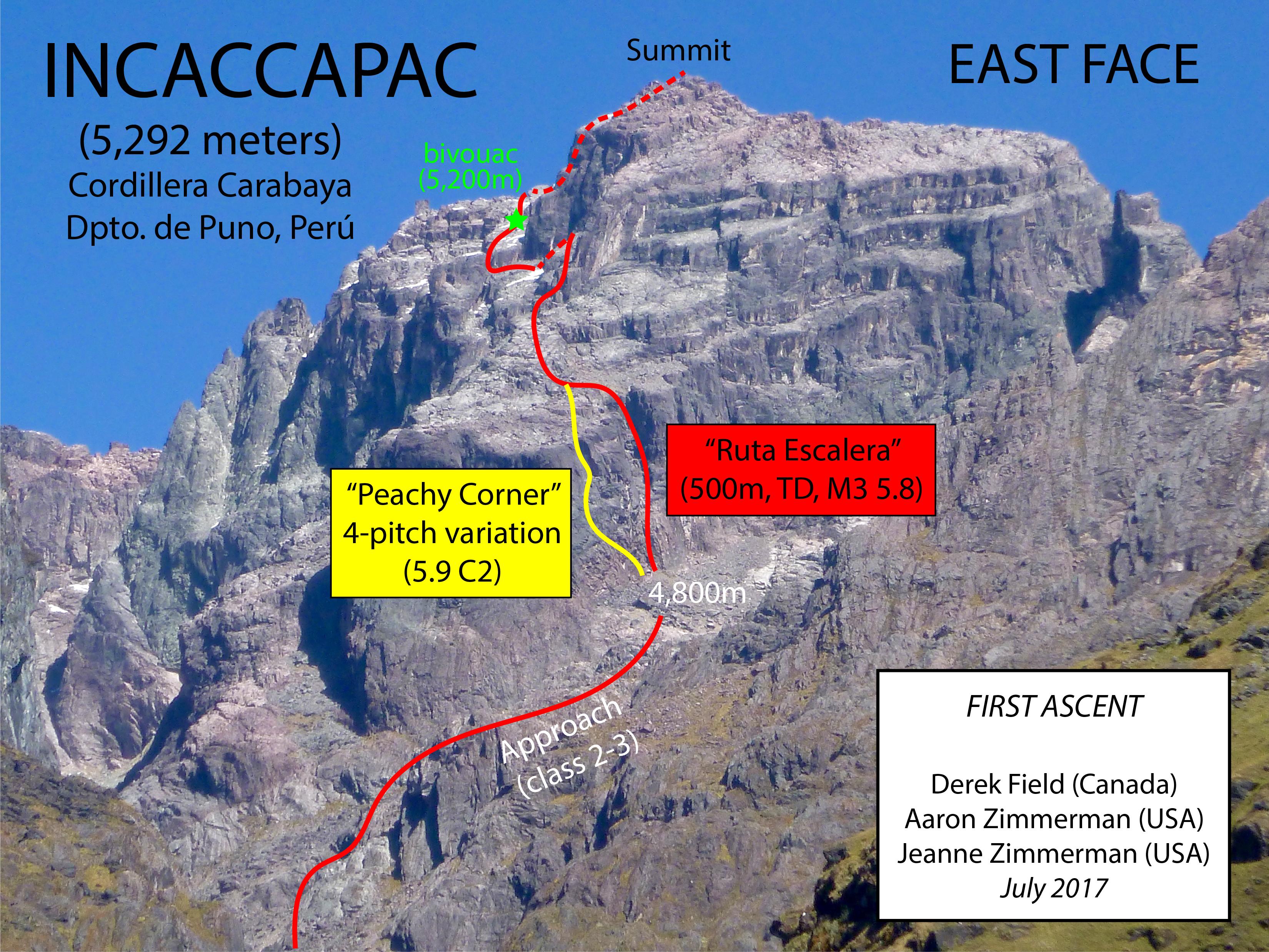 Route topo for the Ruta Escalera on Incaccapac.