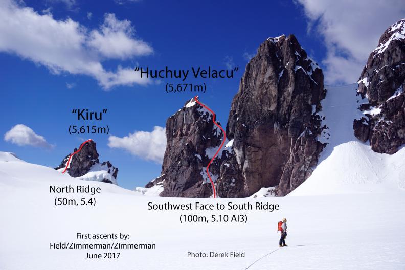 Route topos for Kiru and Huchuy Vela.