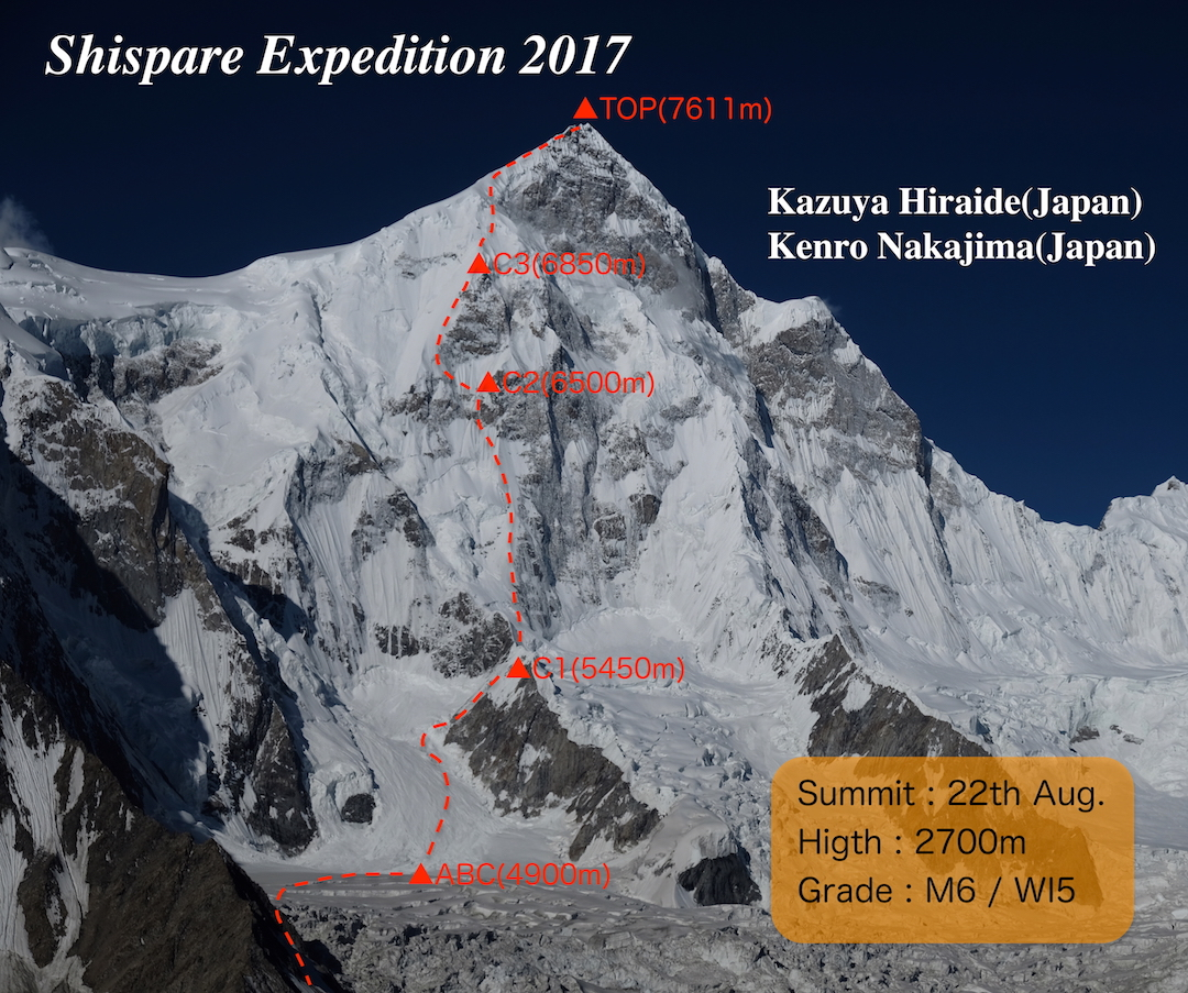 The line of the first route up the northeast face of Shispare, showing bivouac sites.