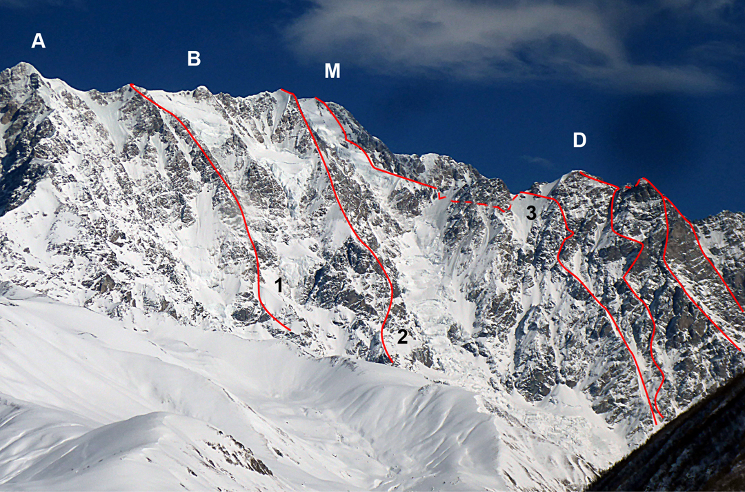 "Shkhara seen from the southwest during the first winter ascent of Shkhara South in 2017. (A) West summit. (B) Central summit. (M) Main summit (5,203m). (D) Pik 4,600m. (1) South Pillar of central summit (Tevdorashvili Route). (2) South Pillar (Beknu Khergiani Route), the ""normal"" route from the south. (3) Badriashvili-Tepnadze Route (2018) for the first winter ascent of the south face. Not all routes on the south face are shown. All lines to the right (including one not drawn) are Georgian routes to Shkhara Southeast (Pik 4,620m)."