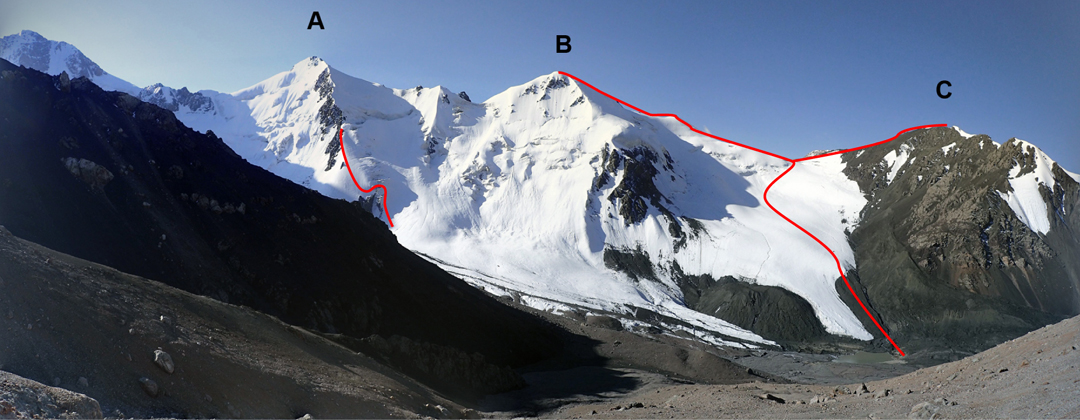 Looking from the north at (A) Pik 4,898.7m and route of attempt, (B) Pik 4,785.5m and route of ascent via the west ridge, and (C) Pik 4,722.3m (4,727m GPS) and route of ascent via the southeast ridge.