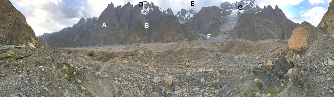 A panorama looking southwest to west from base camp near the junction of the Kondus and Kaberi. (A) Alison Peak. (B) Gorge used to gain unnamed glacier basin. (C) Fiost Brakk. (D) Mattia and Elisa peaks. (E) K6. (F) K6 Glacier. (G) Link Sar (southeast face).