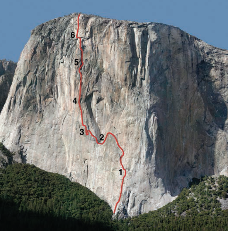 Approximate line of the Salathé Wall–Freerider linkup, showing key landmarks: (1) Solo variation to pitch six of the Freeblast. (2) Variation off Heart Ledges. (3) Downclimb and traverse to Hollow Flake. (4) Monster Offwidth. (5) Boulder Problem Pitch. (6) Round Table Traverse.
