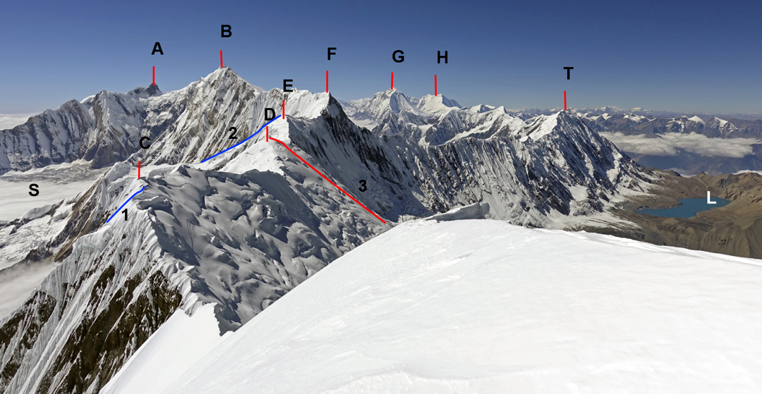 Looking west from the summit of Gangapurna at (A) Fang (7,647m), (B) Annapurna I (8,091m), (C) Gangapurna West (7,140m), (D) Tare Kang (suggested new name Tarke Kang Shar, 7,069m), (E) Tarke Kang (a.k.a. Glacier Dome, 7,168m), (F) Roc Noir (7,485m), (G) Dhaulagiri (8,167m), (H) Dhaulagiri III and II (7,715m and 7,751m), (T) Tilicho (7,134m). (S) is the Annapurna Sanctuary and (L) Tilicho Lake. (1) 2016 Korean route to within 100m of summit of Gangapurna West. (2) 1964 Japanese Route up Glacier Dome. (3) 1981 Italian Route up Tarke Kang Shar.