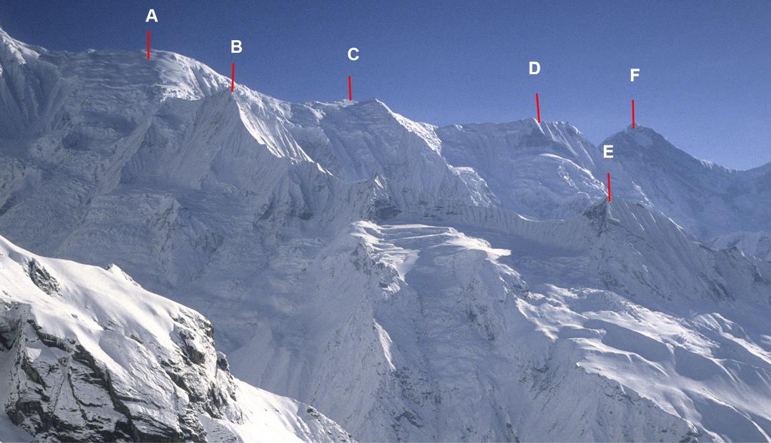 Looking northeast at (A) Tarke Kang (7,168m), (B) Singu Chuli (6,501m), (C) Tare Kang (suggested new name Tarke Kang Shar, 7,069m), (D) Gangapurna West (7,140m), (E) Tharpu Chuli (5,663m), and (F) Gangapurna (7,454m).