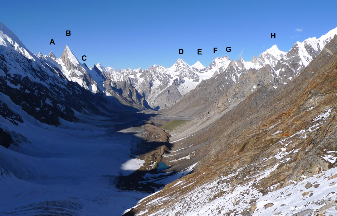 Looking southwest down the Gondokhoro Glacier. (A) Peak 5,809m (Laila's Little Sister), climbed and skied in 2018. (B) Laila Peak. (C) Col used to access the northwest face from the south. (D) Peak ca 6,000m. (E) Cathedral Peak (6,225m). (F) Peak 6,180m. (G) Peak 6,200m. (H) Serac Peak (6,615m).