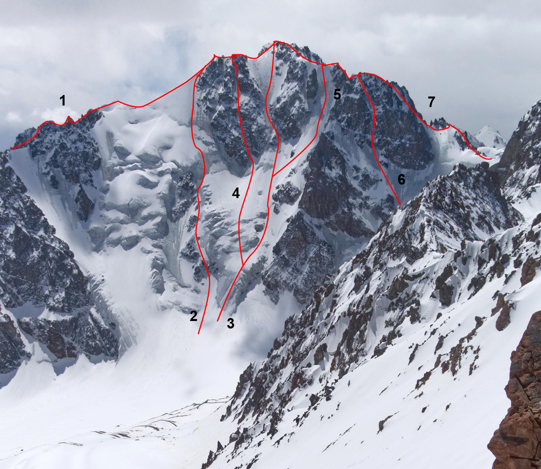 The north face of Ordzhonikidze (4,410m). (1) Minin (4A, Y. Minin and team, 1956). (2) Belotserkovskiy (4B, K. Belotserkovskiy, solo, 2018). (3) Kolegov (4B, Kolegov and team, 1956). (4) Belotserkovskiy-Schukin (5A, 2018). (5) Pivtsov (4B, Pivtsov and team, 2000). (6) Pivtsov (4A, Pivtsov and team, 2004). (5) Northwest ridge (3A, Mamontov and team, 1936).