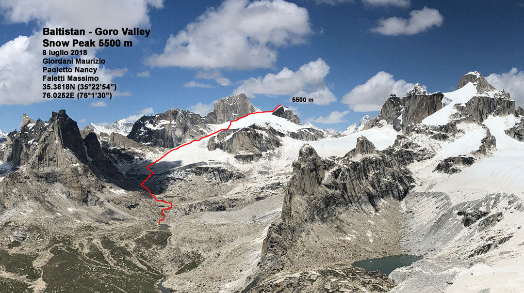The head of the Goro Valley and route of ascent on Snow Peak.