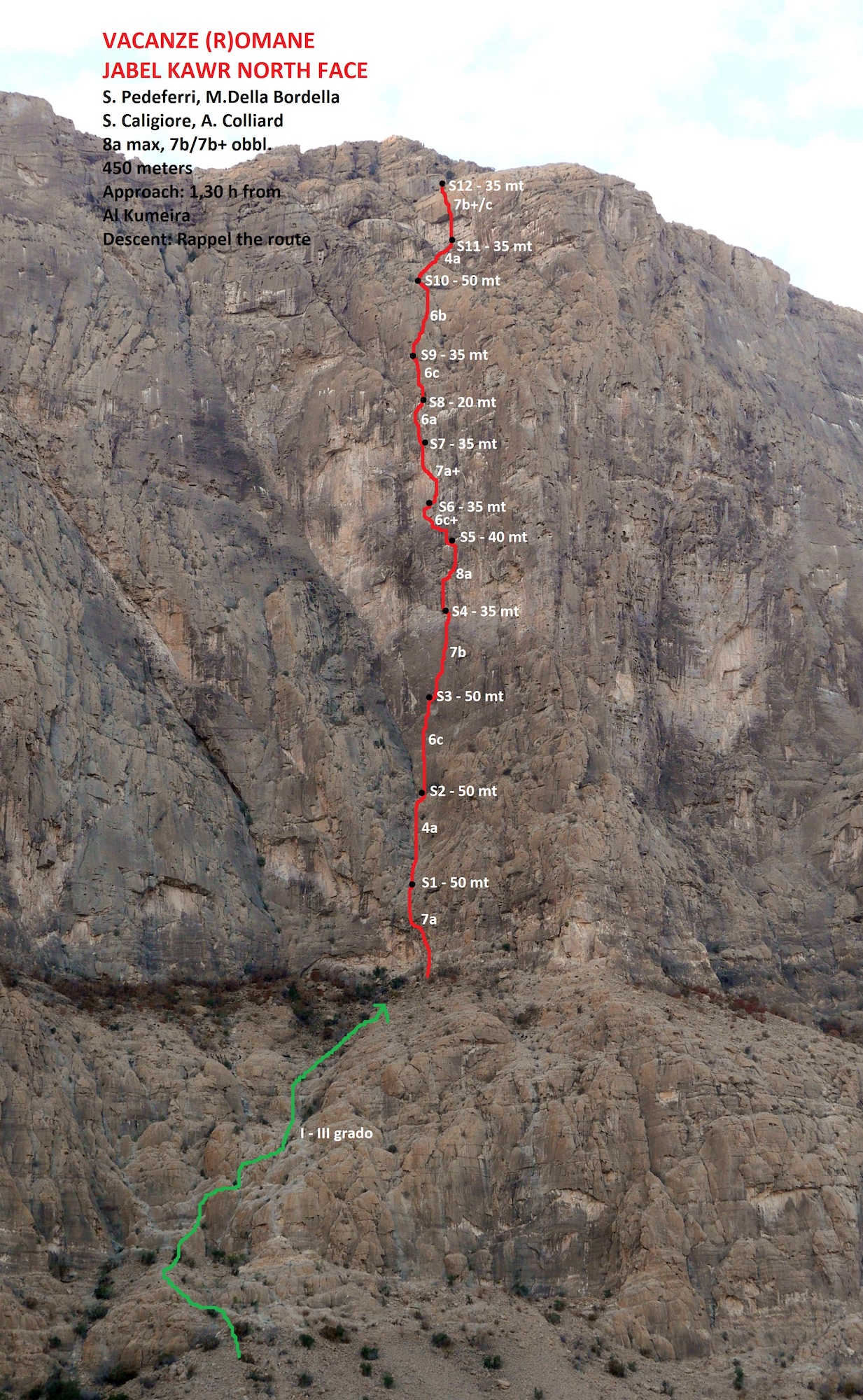 Topo of the 2018 route of Vacanze (R)omane on Jebel Kawr.