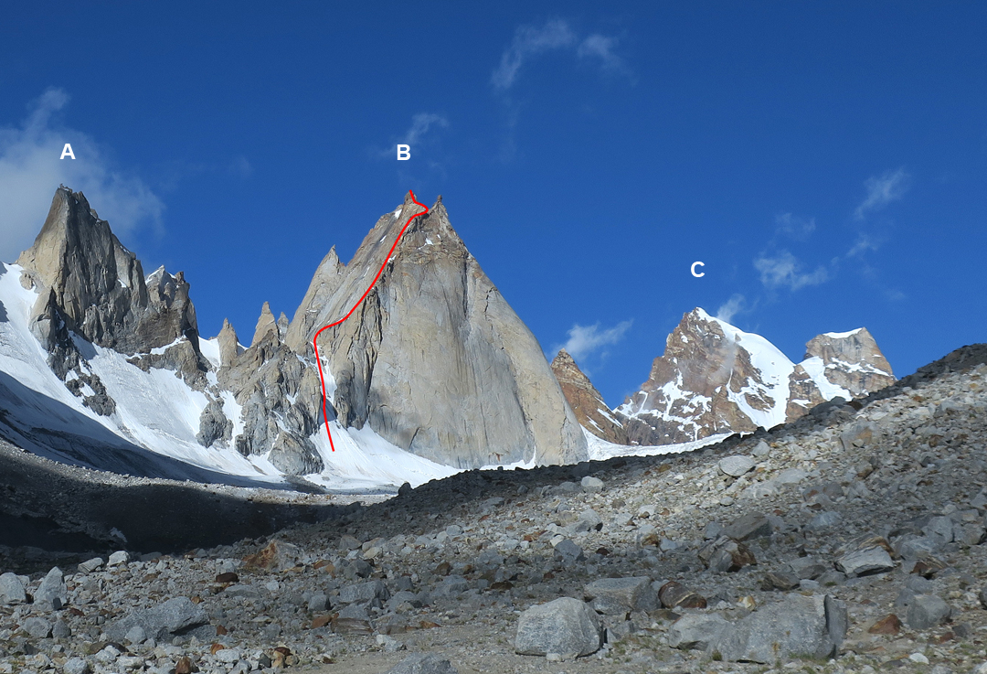(A) Shawa Kangri (5,728m). Rolling Stones (Pellissa-Ricart, 2009) slants up the wall on the left to reach, at around half height, the crest of the pillar facing the camera. (B) Chareze Ri and the line of Jullay Temù on the east-northeast ridge. The route reached the north top and continued toward the higher summit but stopped about 200m short of the unclimbed main top. (C) Peak 6,095m.