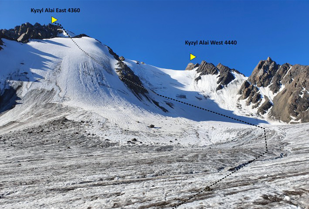 The twin summits of Kyzyl Alai East and West, seen from the approach up the glacier to the north, with the route of ascent on the east peak marked.