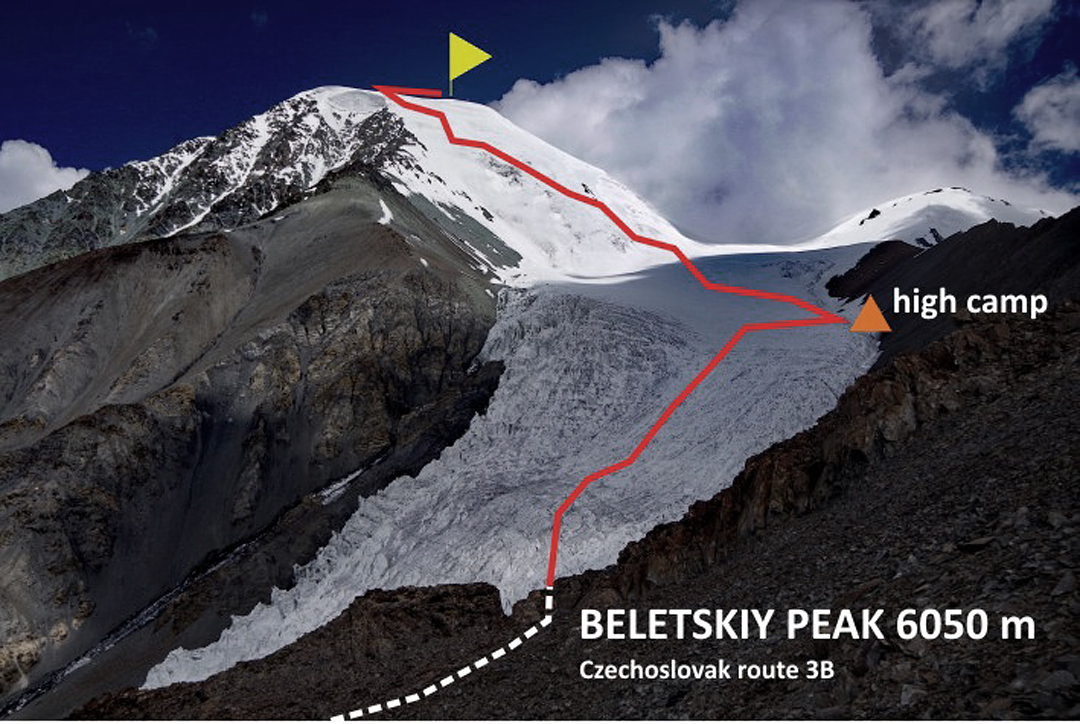 Pik Beletskiy from the southeast showing the 2019 Czechoslovak Route and high camp.
