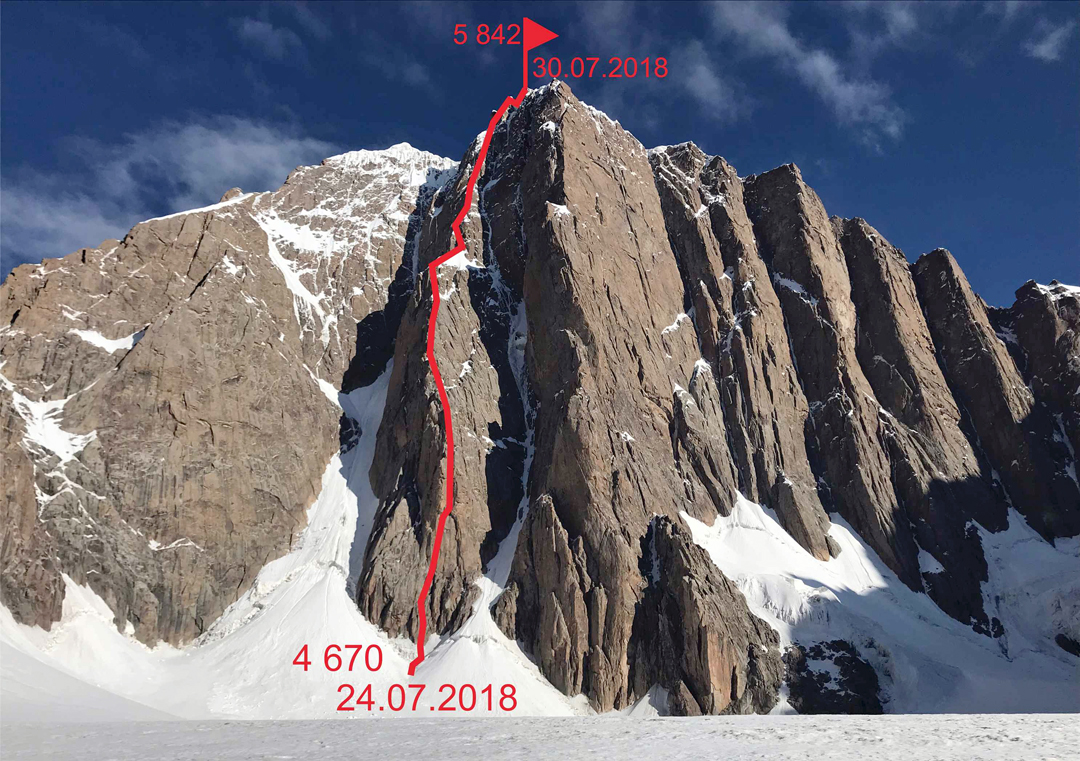 The south pillar of Kyzyl Asker showing the 2018 Russian route. See AAJ 2017 for other lines on this face.