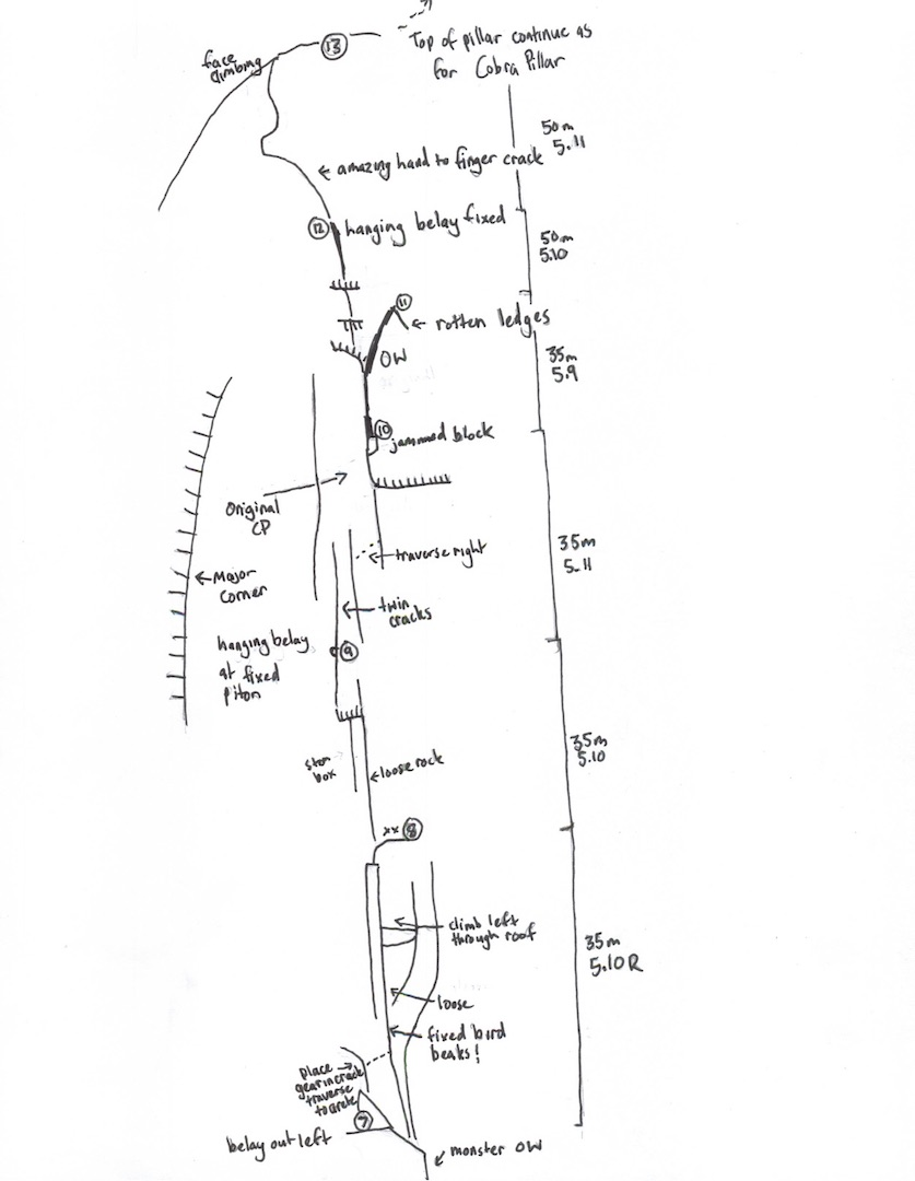 Topo for King Cobra (550m, IV 5.11), a major variation to the Cobra Pillar on the east face on Mt. Barrill in the Ruth Gorge of Alaska. Page two.